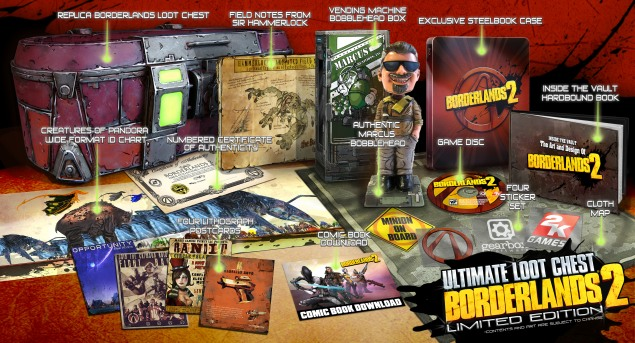 Borderlands 2 Loot Chest Edition